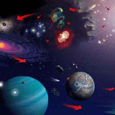 El Universo  timeline