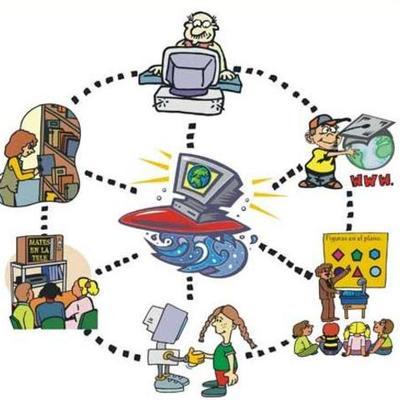 Avanços Tecnológicos da Humanidade e Seus Impactos na Educação timeline
