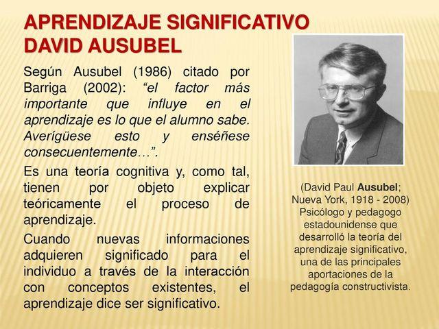 Teoría del Aprendizaje Significativo - David Ausubel - 1963