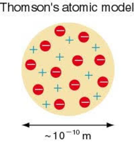JJ Thomson