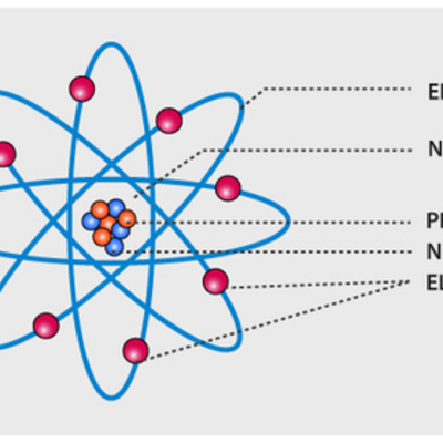 History of The Atomic Theory timeline