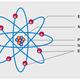 Atomic theory1