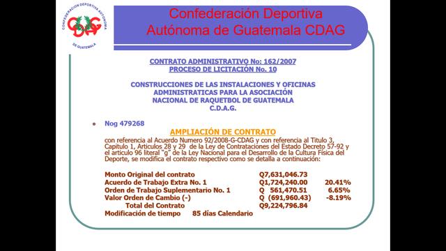 Ampliación de Contrato