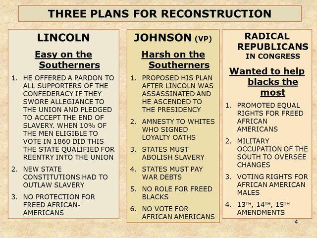 3 Reconstruction Plans