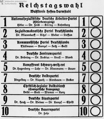 Reichstag Elections