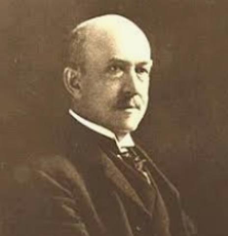 William Graham Summer