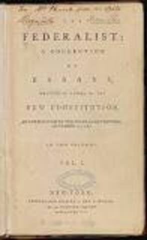 Federalist papers published