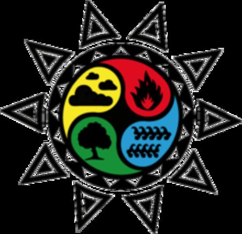 Teoría dos 4 elementos por Empédocles