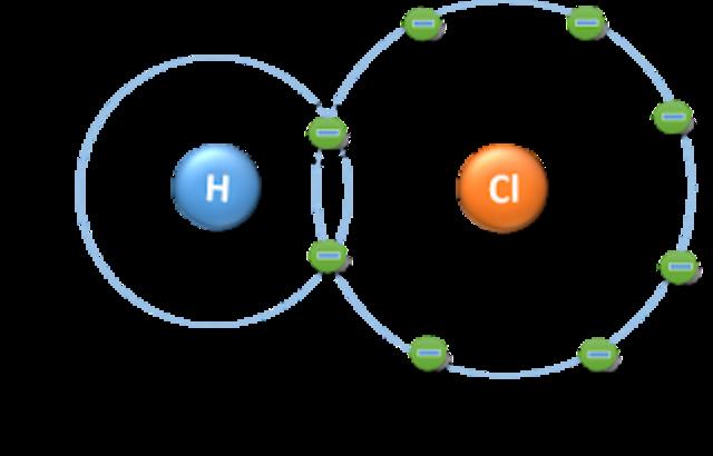 Teoría do enlace químico