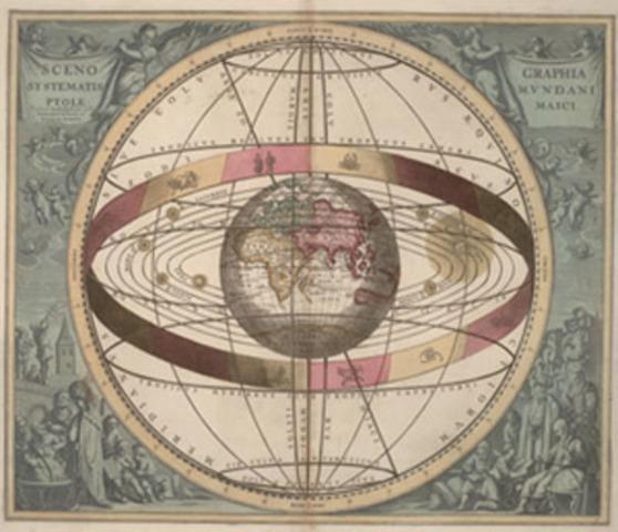 Heliocentrism Timeline