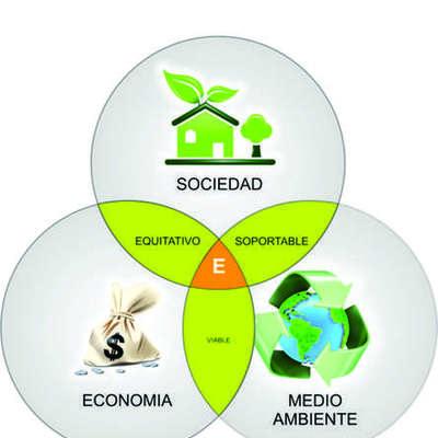 Actividad 3.5 Cumbres Foros Conferencias y Convenios sobre desarrollo sustentable timeline