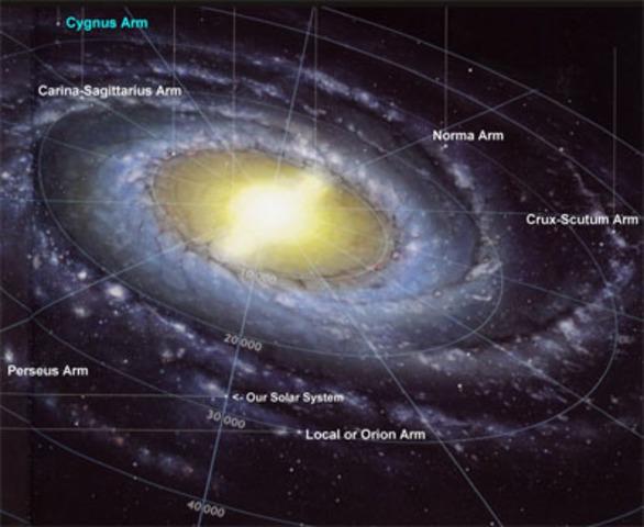 Shapley, el Sol no estaba en el centro de la Galaxia