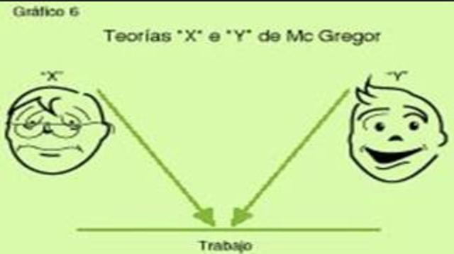 TEORÍA X Y TEORÍA Y