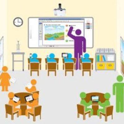 Línea de tiempo interactiva de la Tecnología Educativa timeline