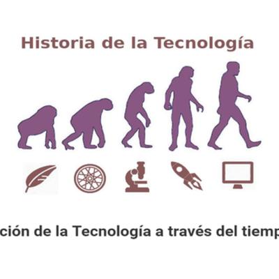 Historia de la Tecnología Educativa   (Yina Paola Arias) timeline