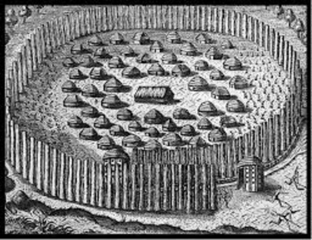 European: Beginning of Colonys