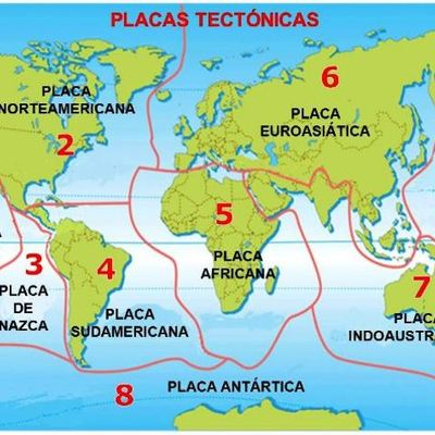 Tectónica de Placas timeline