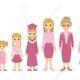 76247336 ciclo de vida de las mujeres de bebé a alto nivel todas las etapas de maduración