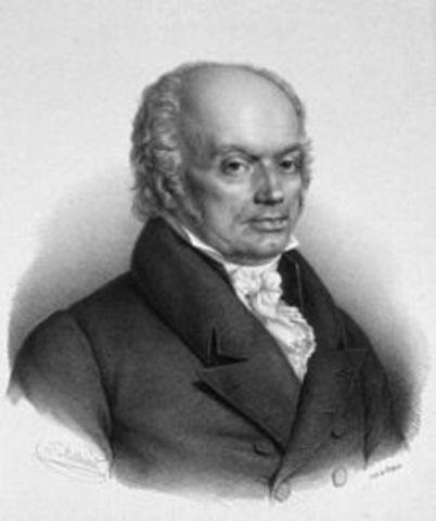 Franz Joseph Gall  siglo XVIII