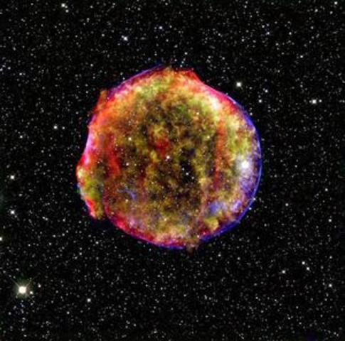 Tycho's Star Supernova