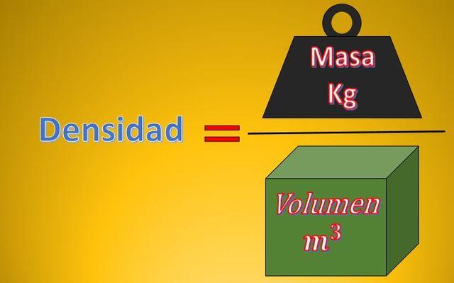 Medidias masas y volumenes