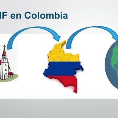 IMPLEMENTACION DE LAS NIIF EN COLOMBIA timeline