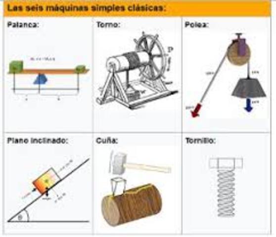 Maquina Simples