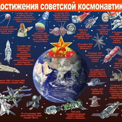 История советской космической программы timeline