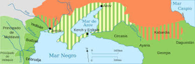Treaty of Küçük Kaynarca