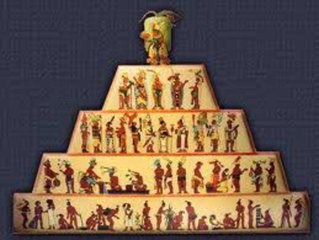 Aztecs (Caste Systems)