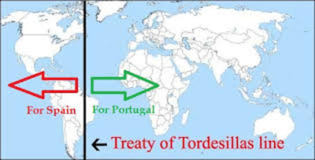 Exploration: Treaty of Tordesillas