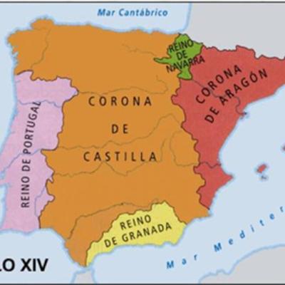 Monarquía Hispánica: la época de los Reyes Católicos y los Austrias timeline