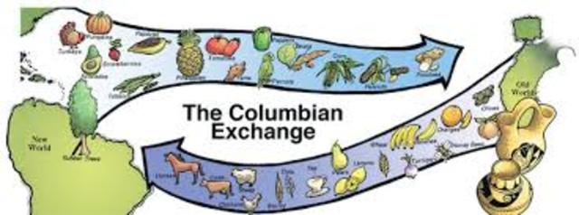 The Columbian Exchange - Foods