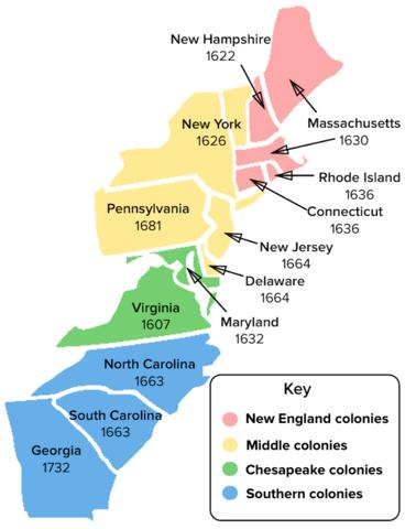 Chesapeake Colonies, Jamestown Virginia