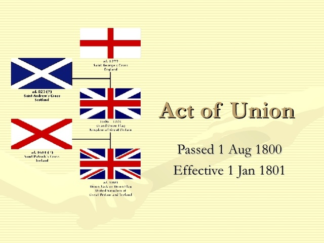 Acts of Union (1707)