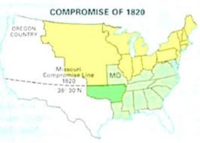 Missouri Crisis (Missouri Compromise)
