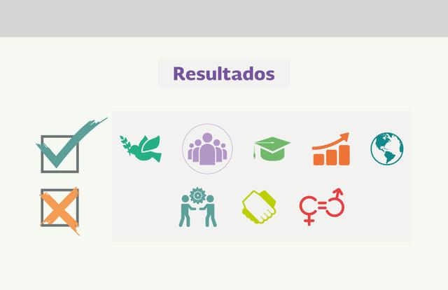 PRIMEROS PROGRAMAS DE EVALUACIÓN