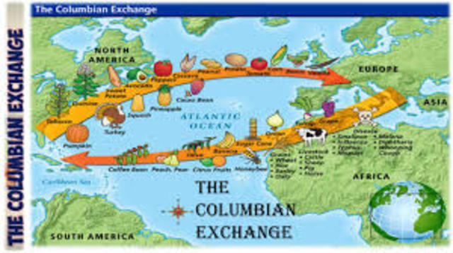 Colombian Exchange