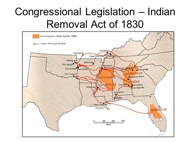 Jackson Administration (Indian Removal Act of 1830)
