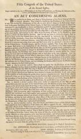 John Adams / Alien & Sedition Acts Passed