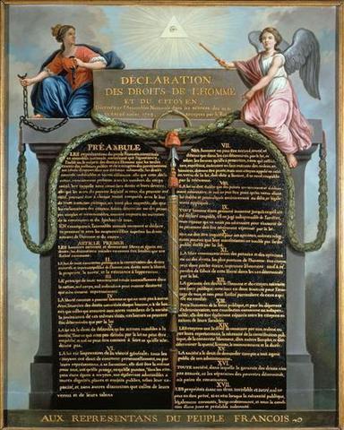 Declaración de los Derechos del Hombre y del Ciudadano