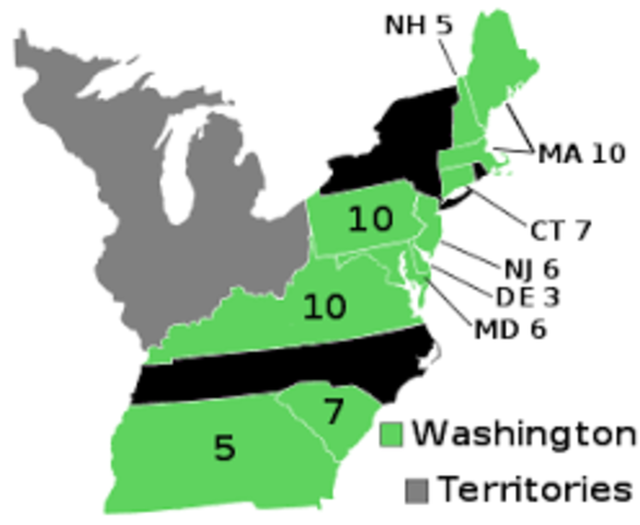 Election of 1788