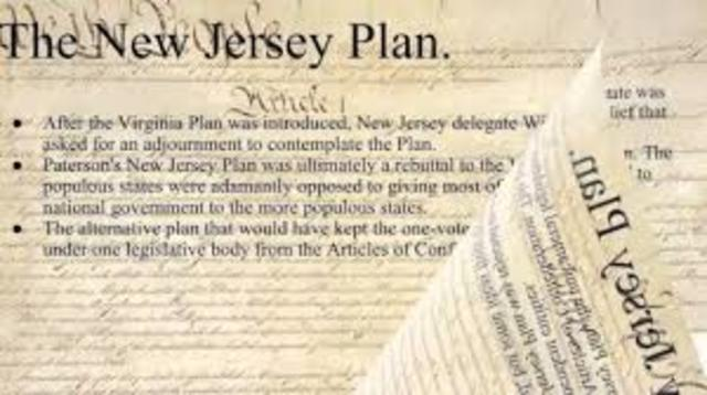 New Jersey Plan | Constitutional Convention