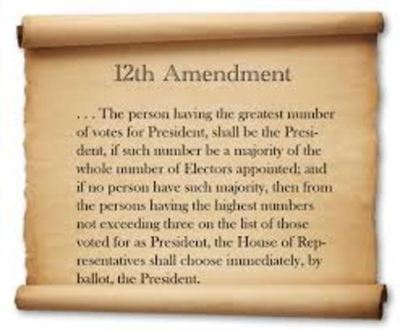 The 12th Amendment