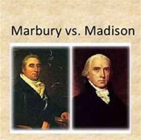 Mardbury vs. Madison