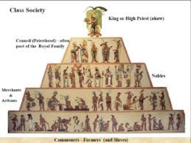 Mesoamerica; Aztecs