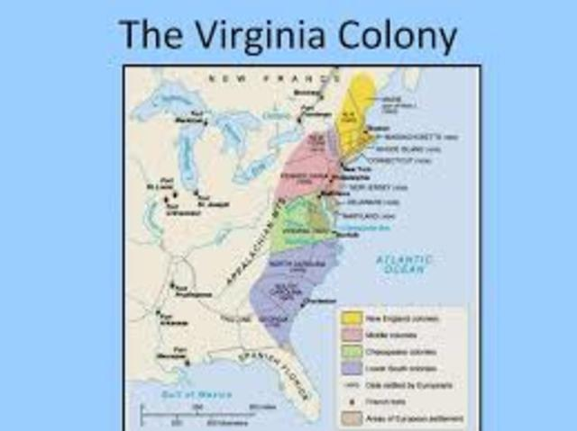 Chesapeake Colonies: Virginia