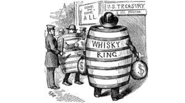 Whiskey Ring Scandal