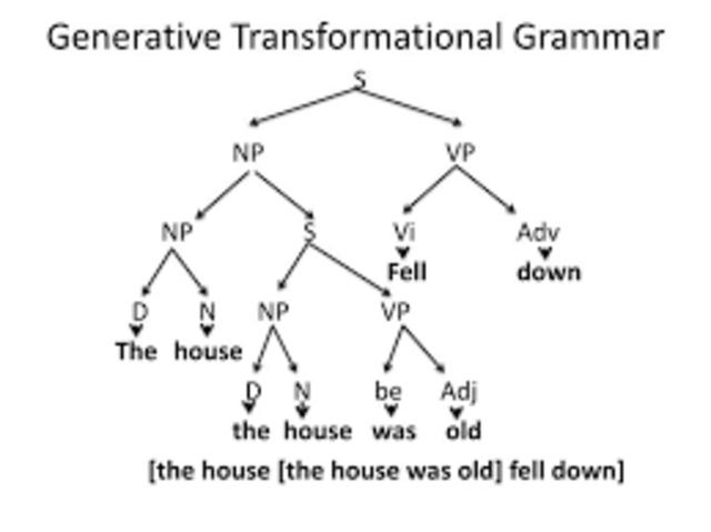 Dissertation hebrew in linguistics modern morphophonemics outstanding