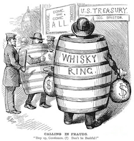 The Whiskey Ring Scandal